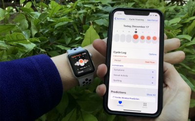 Menstrual Cycle Tracking on your iPhone and Apple Watch