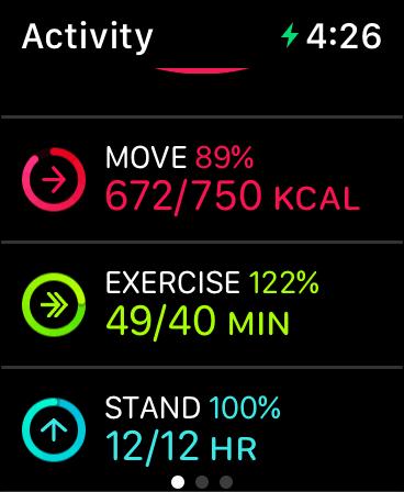 Activity-Status