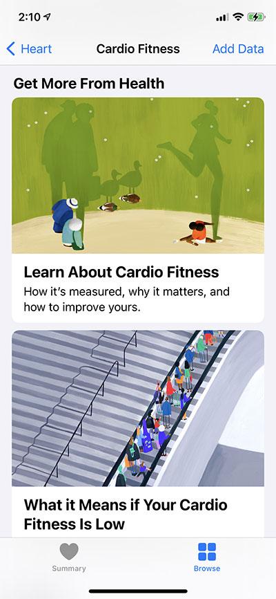 Cardio-Fitness-Articles